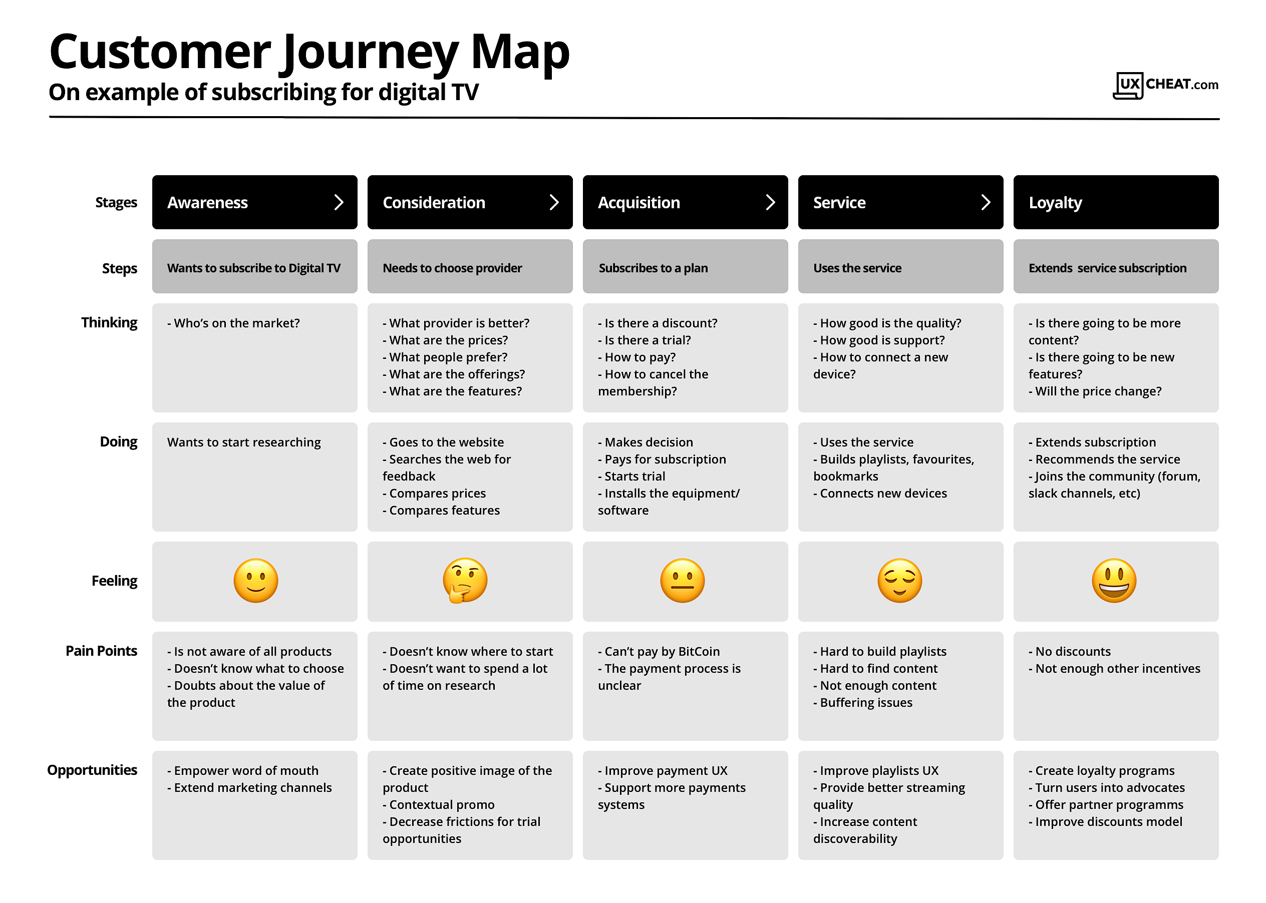 Customer-Viaggio-Map