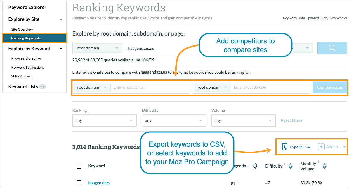 KWE_ranking_keywords_compare_sites
