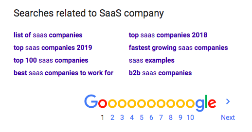 SaaS searches