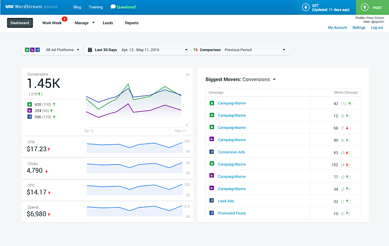 unified-wordstream-performance-dashboard-new-look