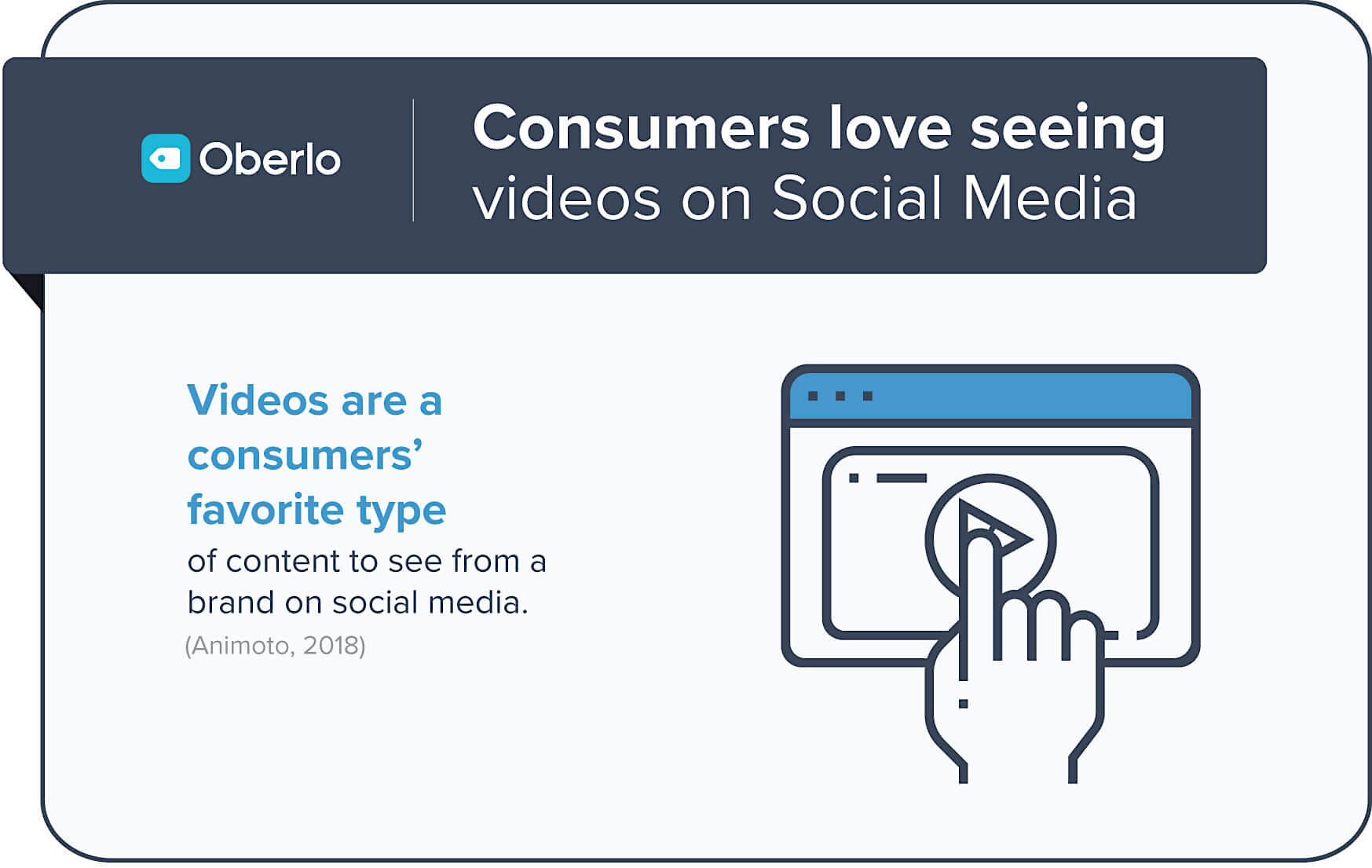 video-content-on-social-media