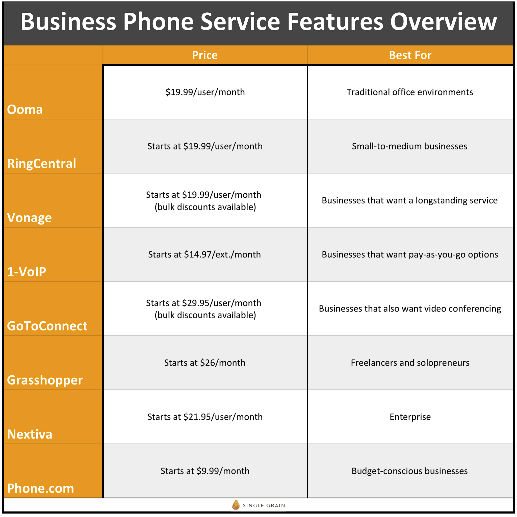 Business Phone Service Features Overview