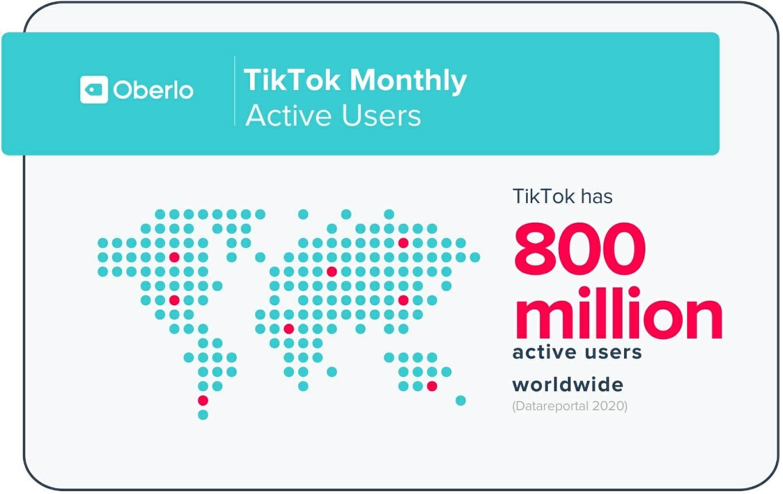 TikTok users