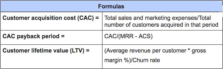 CAC formulas