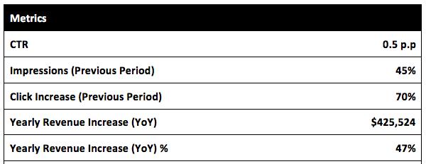 PA case study metrics