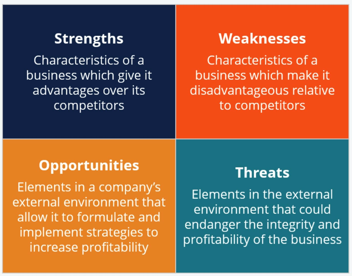 Corporate Finance Institute SWOT analysis
