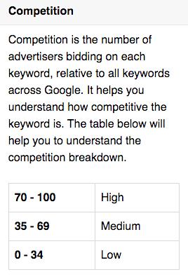Keyword Tool competition