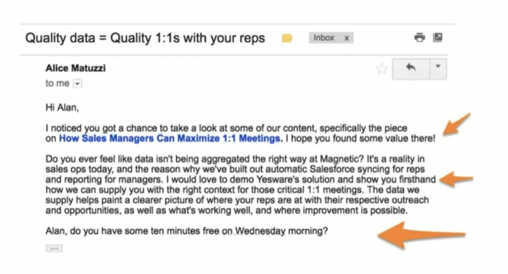 Follow-Up Email For An Inbound Lead