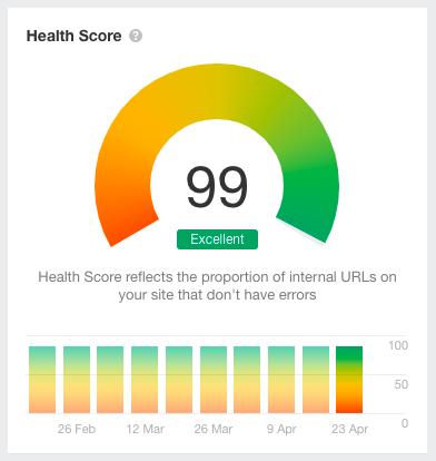 Ahrefs health score
