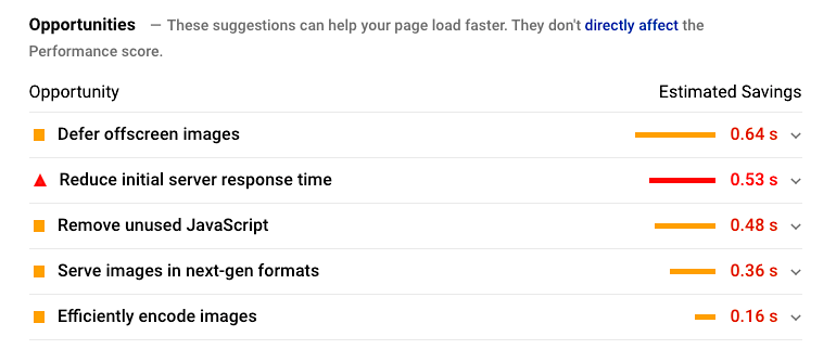 PageSpeed Insights fixes - Amazon