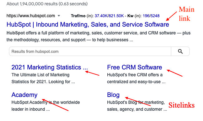 main links vs site links in the SERPs