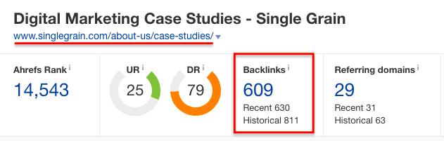 SG case study page number of backlinks