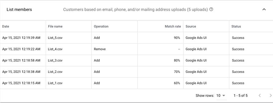 Google Customer Match rates