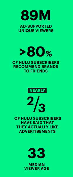 Hulu Ads stats
