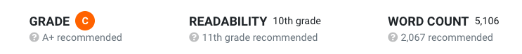 CF readability score