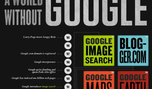 A World Without Google [Infographic]