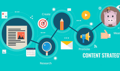 Content Strategy on a Budget: How to Grow Your Online Presence on a Shoestring