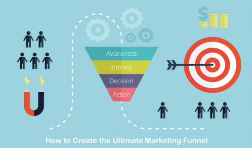 How to Create the Ultimate Marketing Funnel (Templates Included)