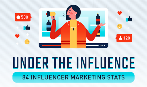 84 Influencer Marketing Statistics for 2020 [Infographic]