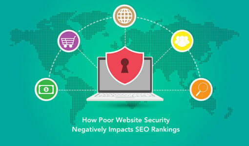 How Poor Website Security Negatively Impacts SEO Rankings
