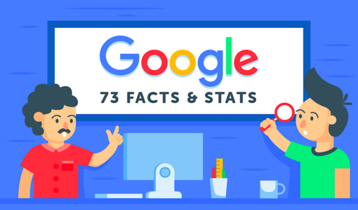 73 Super Interesting Stats & Facts about Google [Infographic]