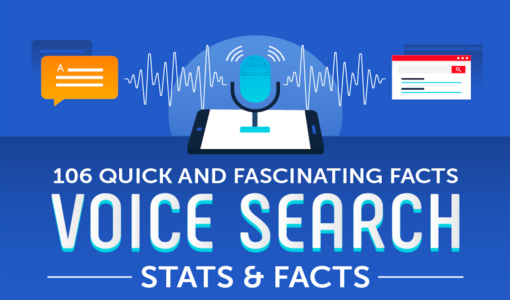 106 Quick and Fascinating Voice Search Statistics [infographic]