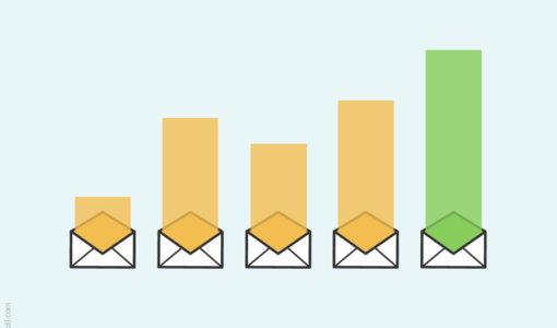 4 Reasons Why You Should Be Pushing Email Marketing