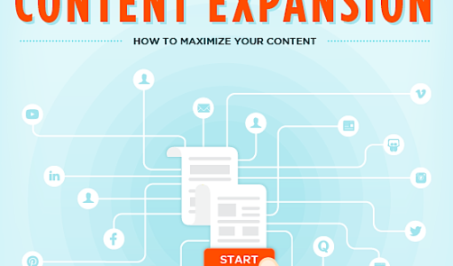 Content Expansion: How To Maximize Your Content